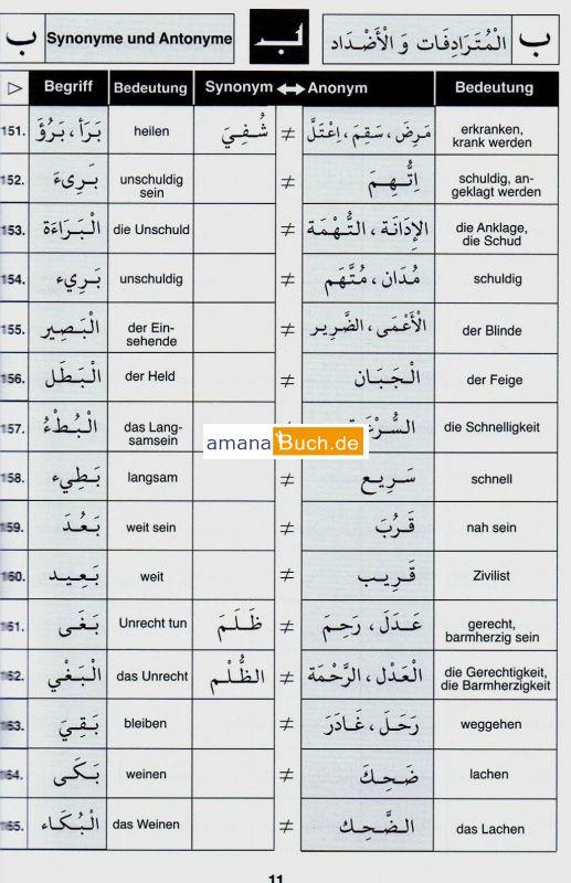 Arabisches minilexikon der synonyme und antonyme - Helfen synonym ...